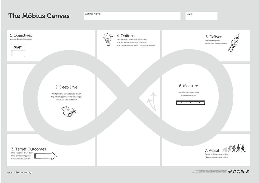 Mobius Canvas thumbnail